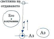2010-09-22_rav_bs-igeret-51-1928-pg-148_lesson_bb.png