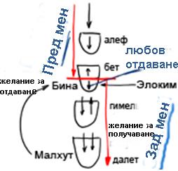 2010-10-29_rav_kitvey-rb-dargot-sulam-75